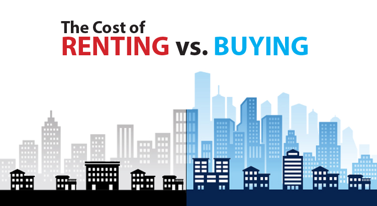 20170623-TerrasolOC-The Cost of Renting vs. Buying in the US INFOGRAPHIC-Featured Image